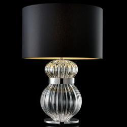 luminator люминатор \ Medina.