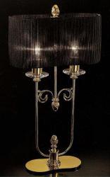 luminator люминатор \ 5020.4021.